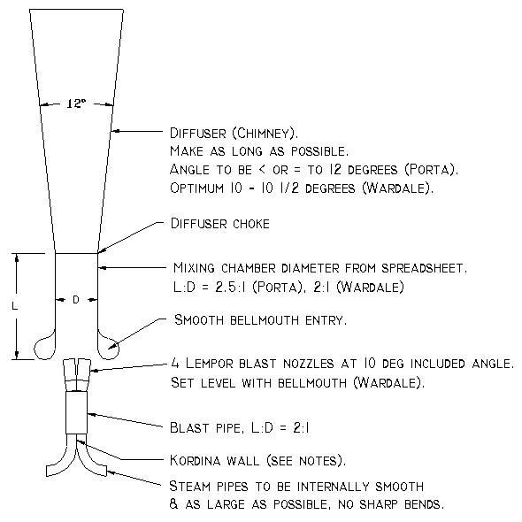 EJECTOR DESIGN CALCULATION EBOOK